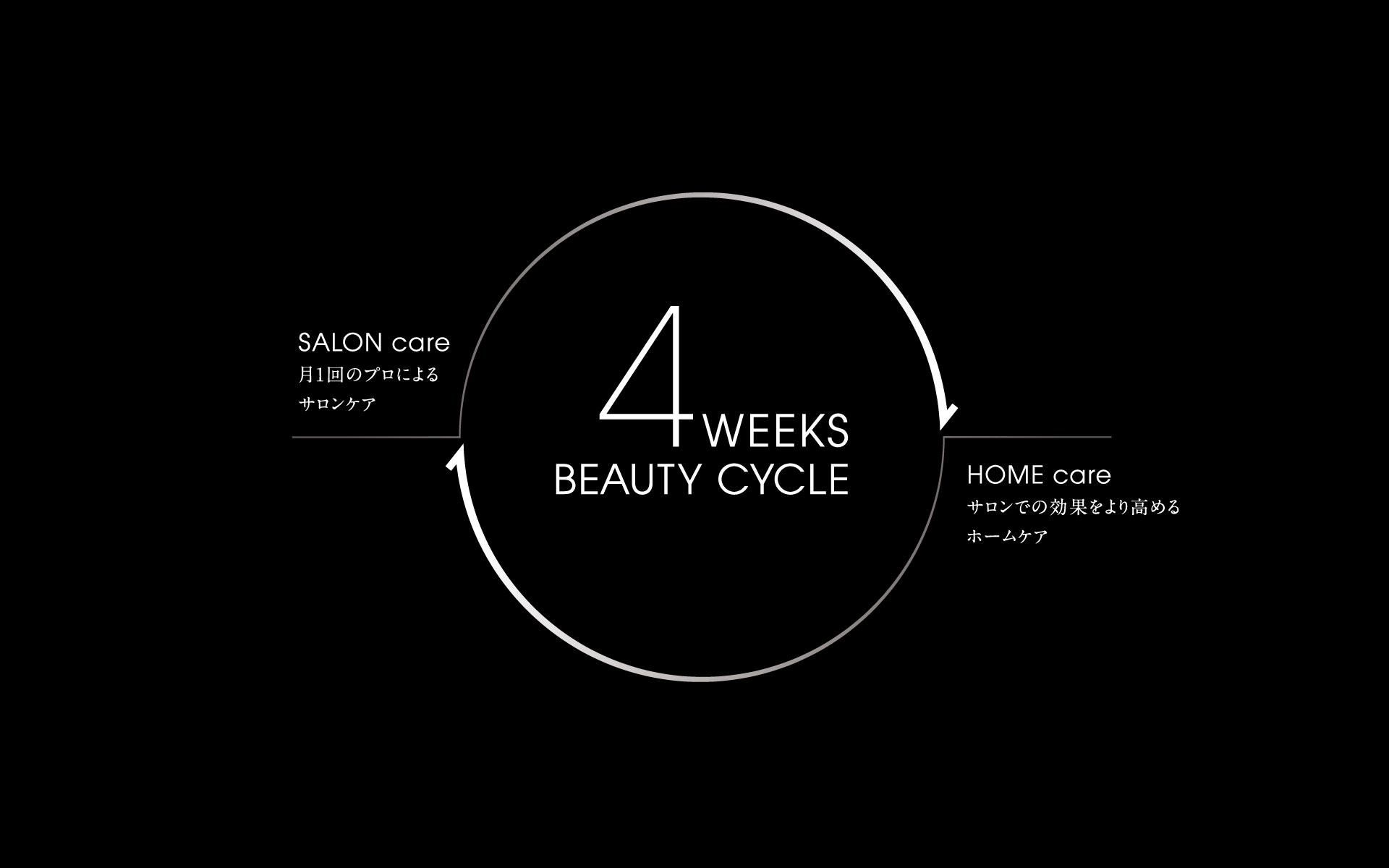 4weeks beauty cycle 岡山市田中の美容室 美容院 karuta hair カルタ